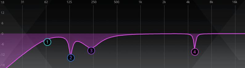 Egaliseur restauration sonore